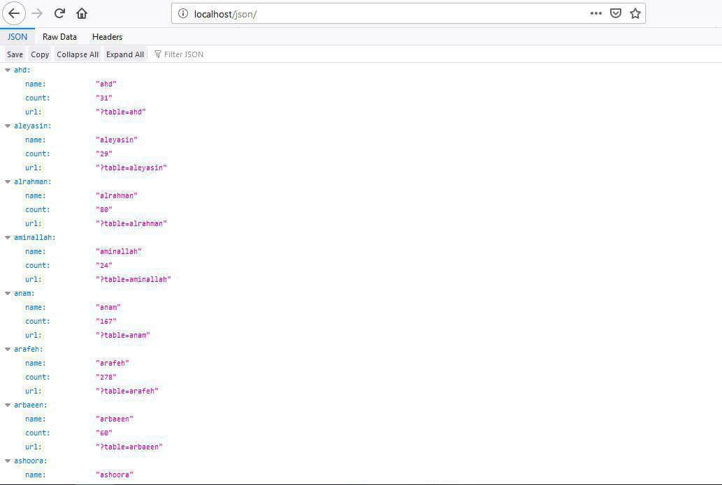 اسکريپت وبسرويس احاديث بصورت json