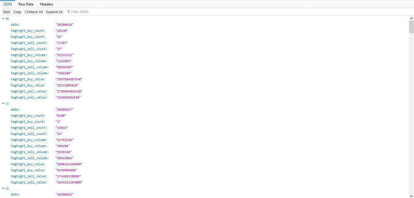 سورس کد اسکريپت وبسرويس (api) بورس