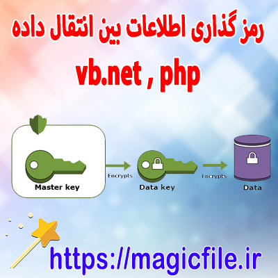 Sample source and encryption code for data transfer between vb.net and php