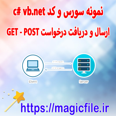 Sample source and .NET c # or vb.et code Send method request as GET - POST